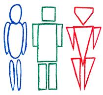 3 Grundnaturelle: Empfindungs, Bewegungs, Ernährungsnaturell